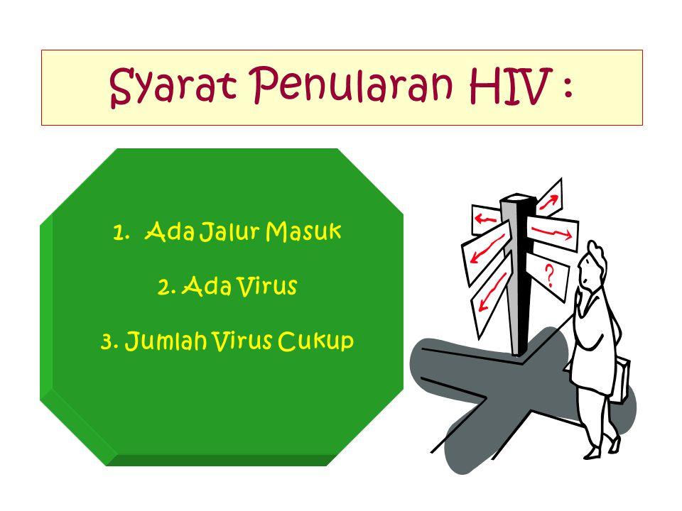 Syarat Penularan HIV : Ada Jalur Masuk 2. Ada Virus