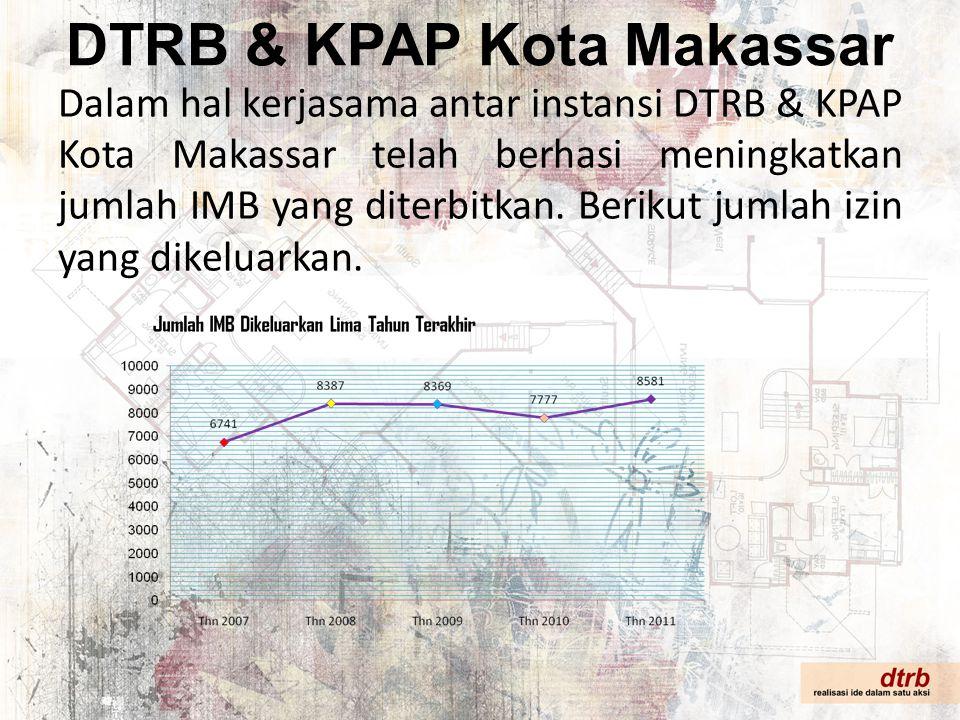 DTRB & KPAP Kota Makassar