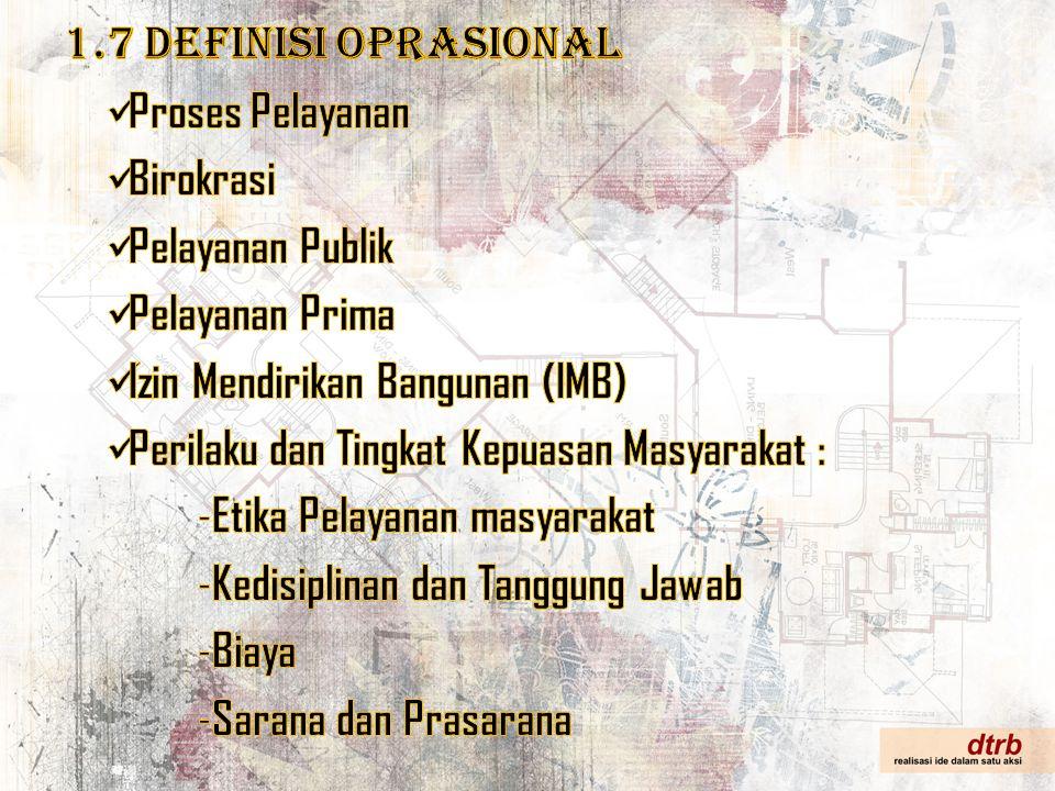 1.7 Definisi oprasional Proses Pelayanan. Birokrasi. Pelayanan Publik. Pelayanan Prima. Izin Mendirikan Bangunan (IMB)