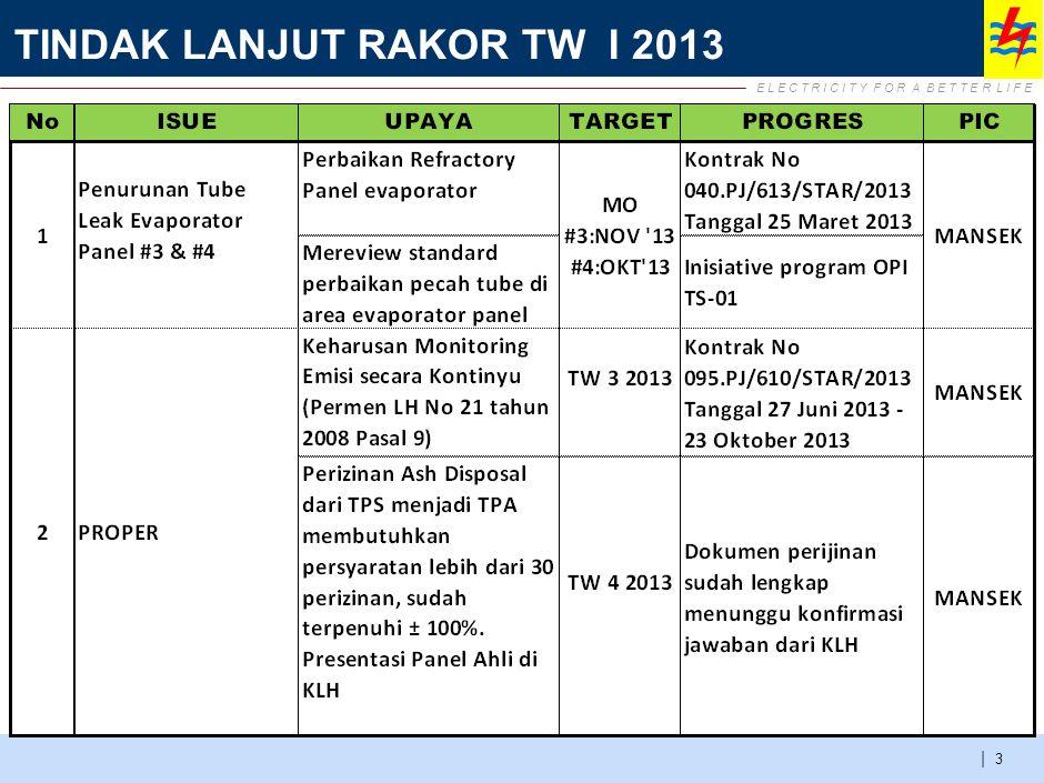 ISSUE RAKOR TW 2 2013