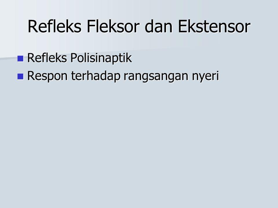 Refleks Fleksor dan Ekstensor