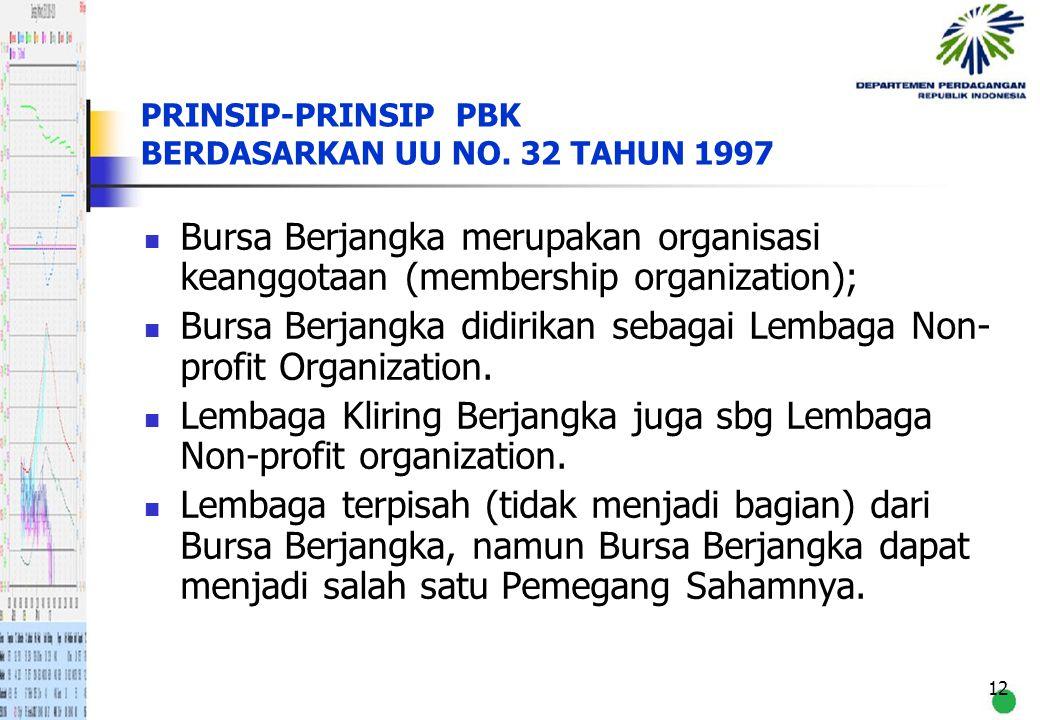 PRINSIP-PRINSIP PBK BERDASARKAN UU NO. 32 TAHUN 1997