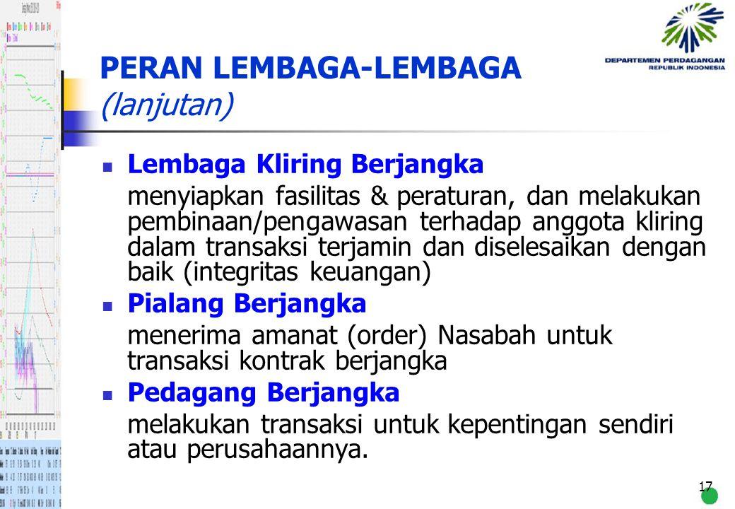 PERAN LEMBAGA-LEMBAGA (lanjutan)