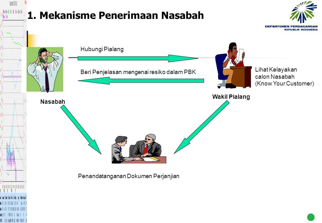 1. Mekanisme Penerimaan Nasabah