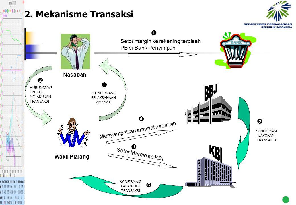 BBJ KBI 2. Mekanisme Transaksi       