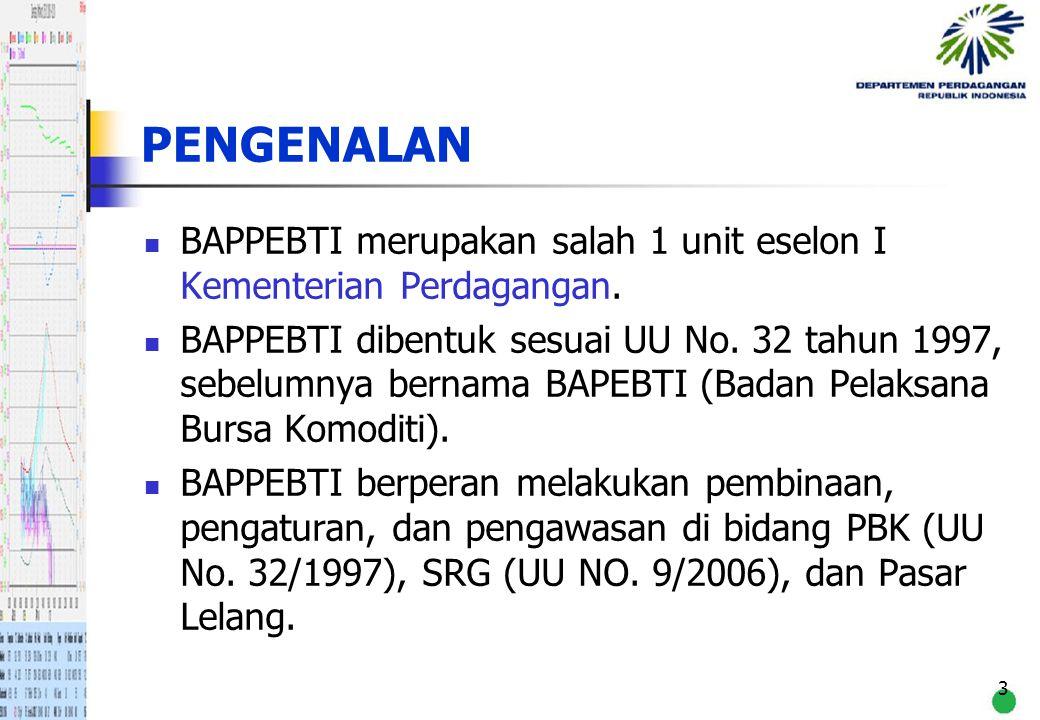 PENGENALAN BAPPEBTI merupakan salah 1 unit eselon I Kementerian Perdagangan.