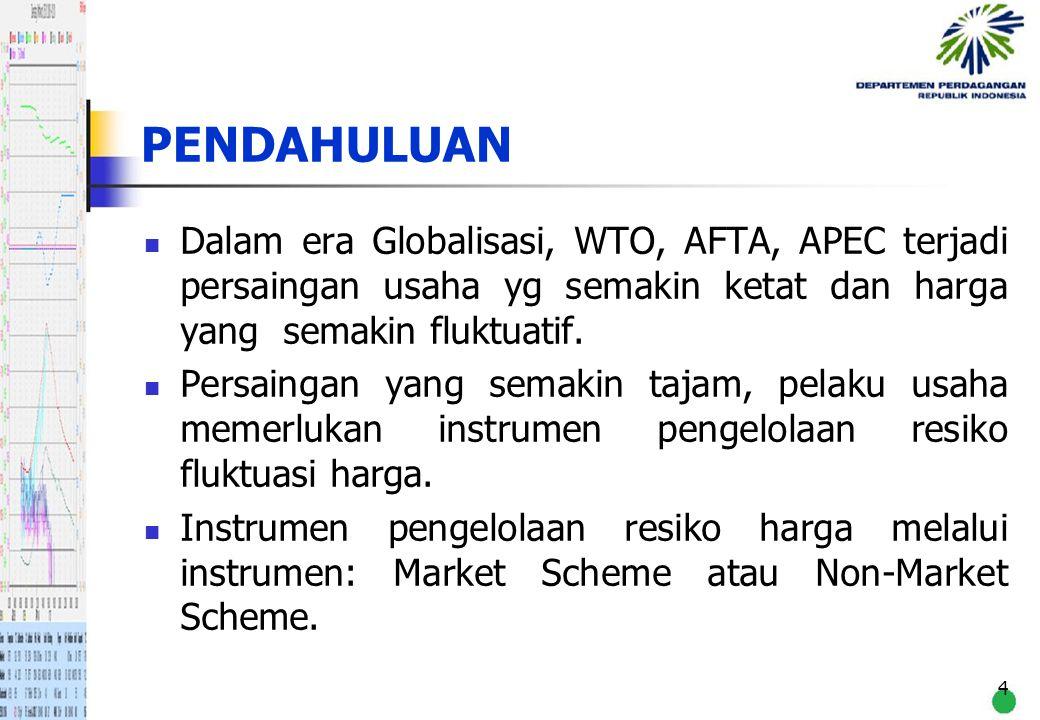 PENDAHULUAN Dalam era Globalisasi, WTO, AFTA, APEC terjadi persaingan usaha yg semakin ketat dan harga yang semakin fluktuatif.
