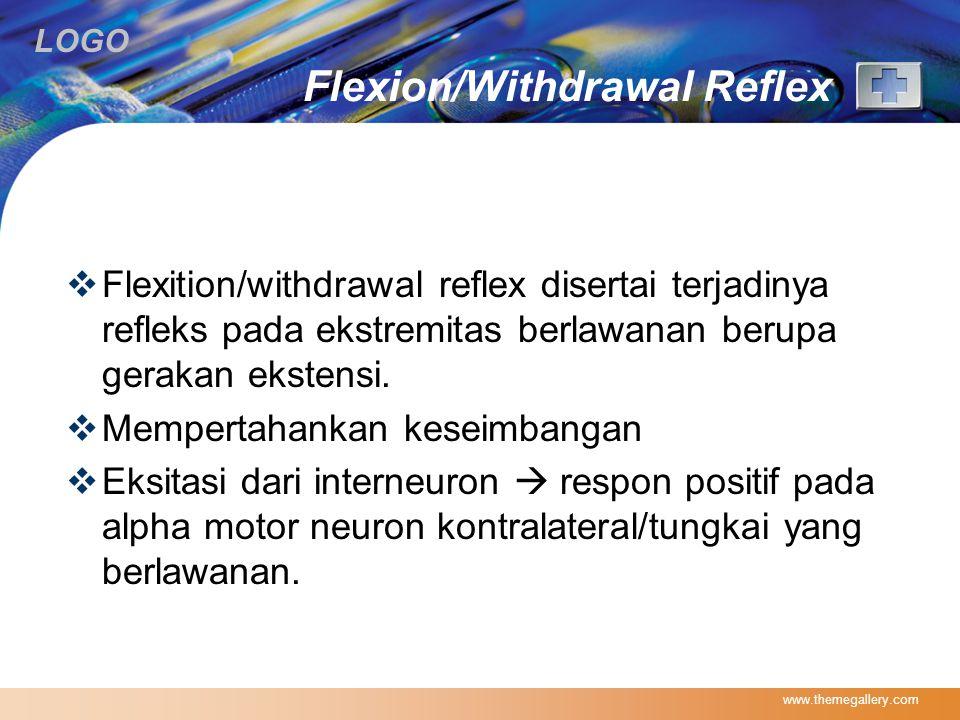 Flexion/Withdrawal Reflex