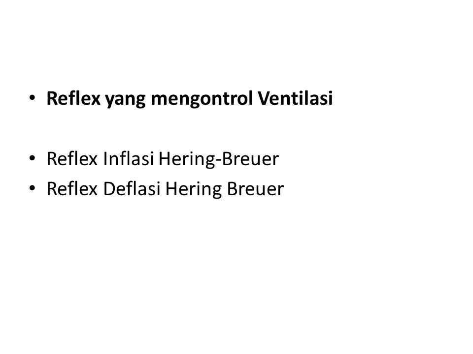 Reflex yang mengontrol Ventilasi
