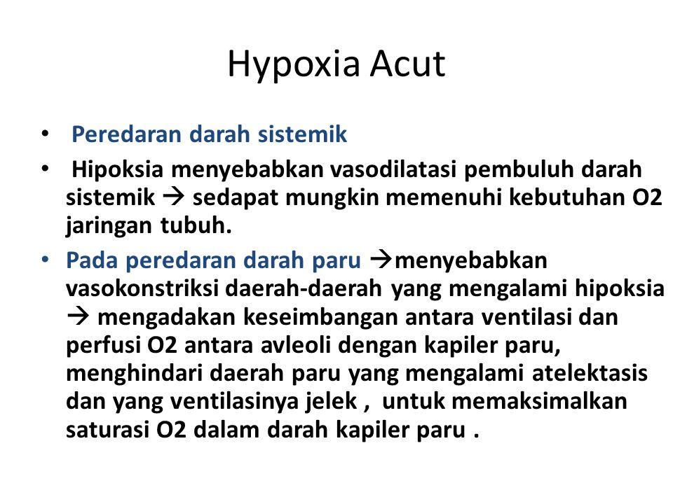 Hypoxia Acut Peredaran darah sistemik