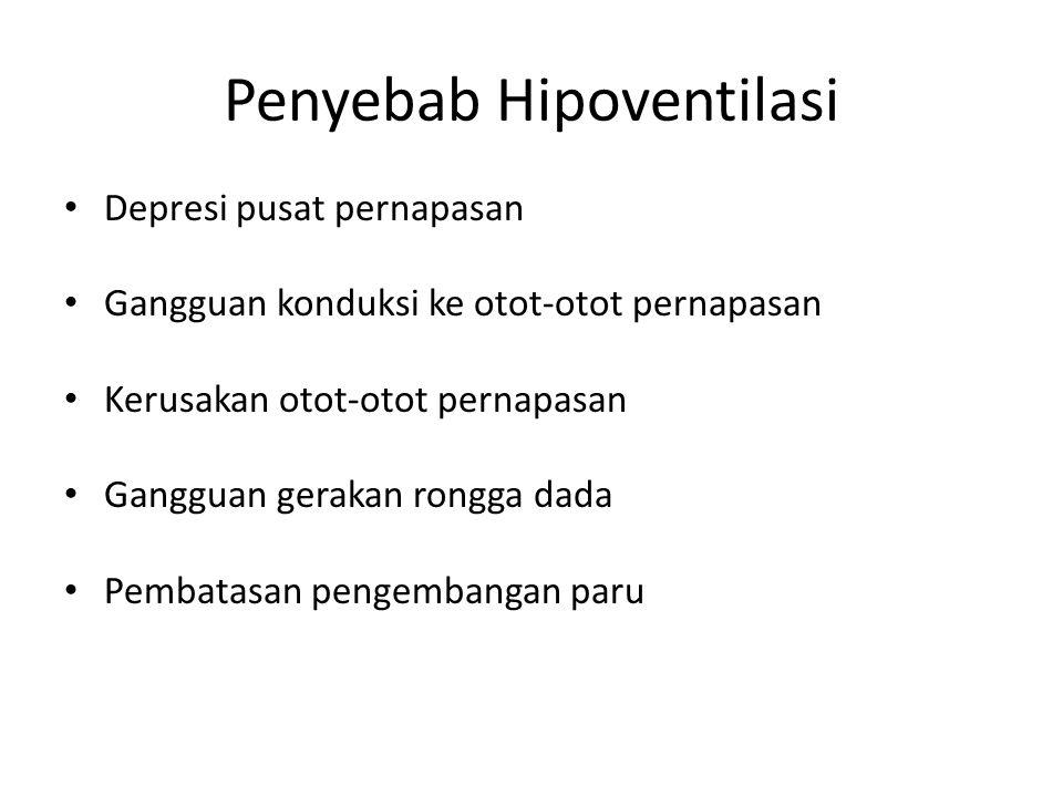 Penyebab Hipoventilasi