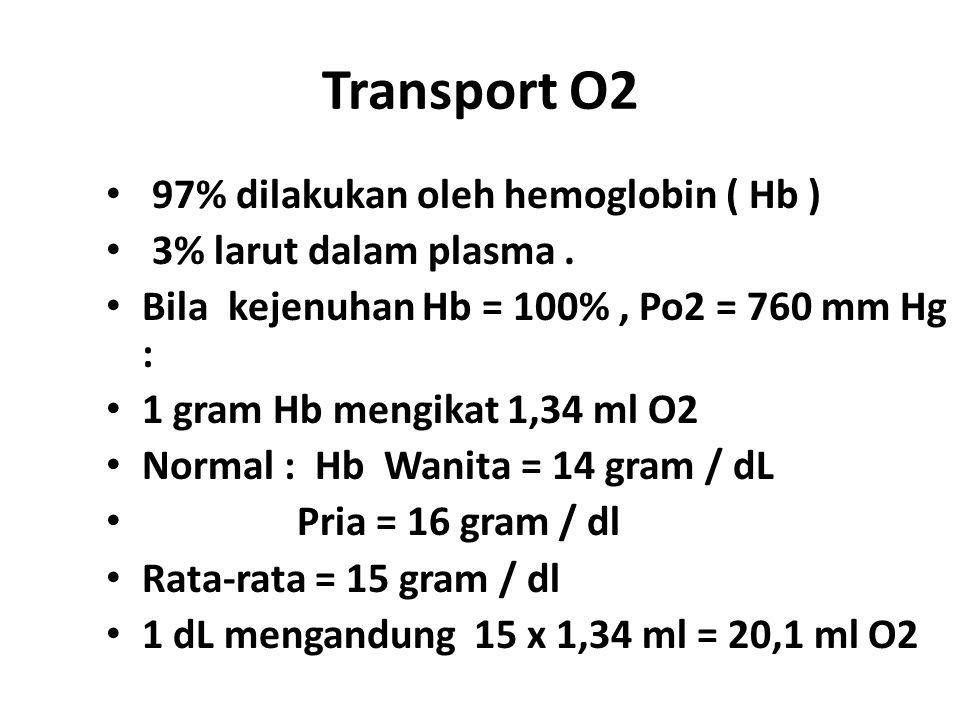 Transport O2 97% dilakukan oleh hemoglobin ( Hb )