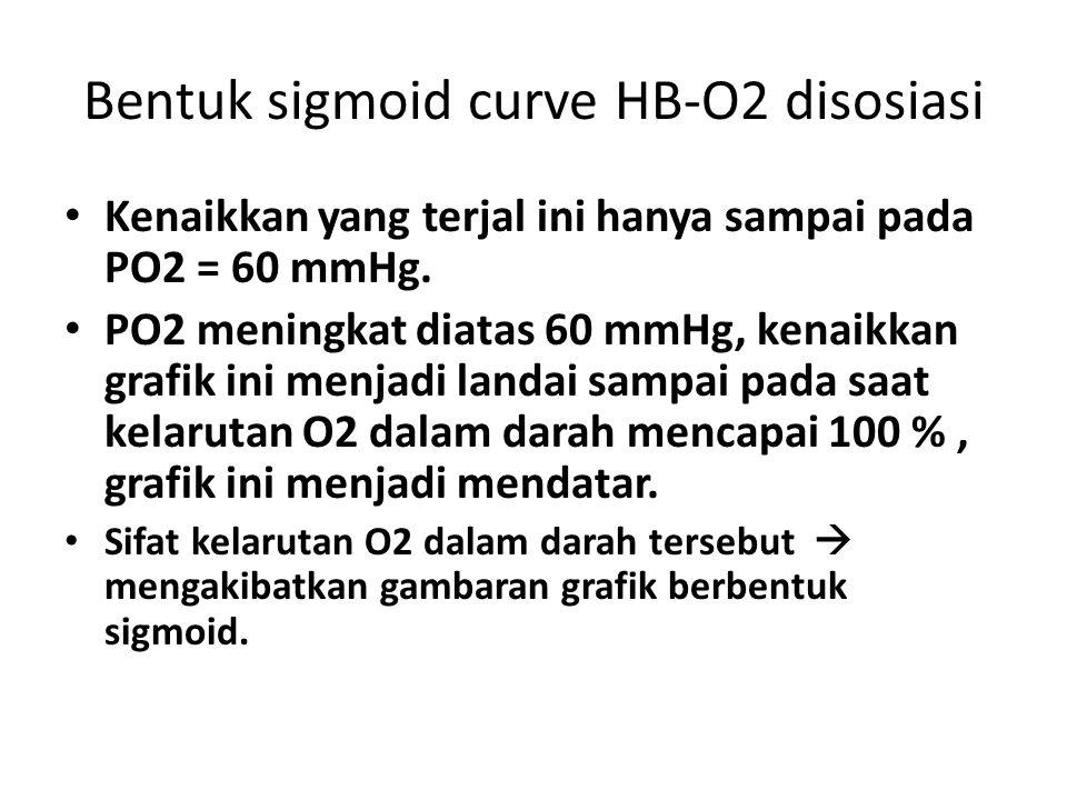 Bentuk sigmoid curve HB-O2 disosiasi