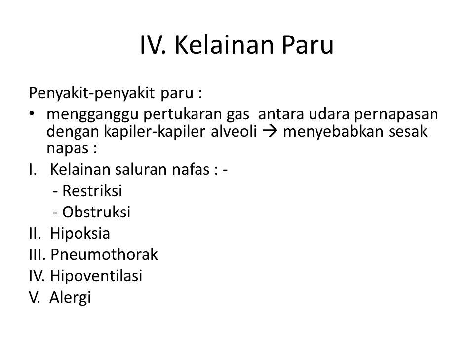 IV. Kelainan Paru Penyakit-penyakit paru :