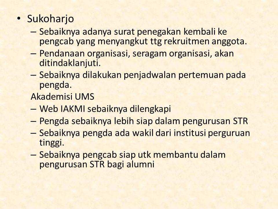 Sukoharjo Sebaiknya adanya surat penegakan kembali ke pengcab yang menyangkut ttg rekruitmen anggota.
