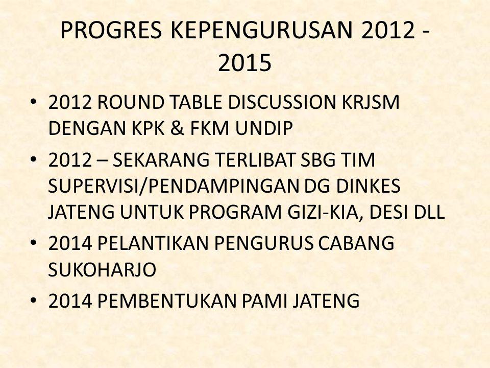 PROGRES KEPENGURUSAN 2012 - 2015