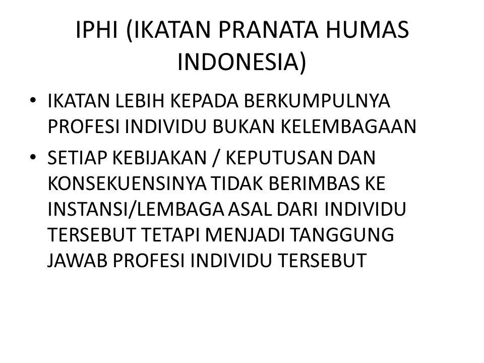IPHI (IKATAN PRANATA HUMAS INDONESIA)