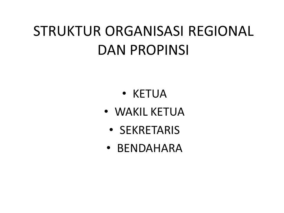 STRUKTUR ORGANISASI REGIONAL DAN PROPINSI