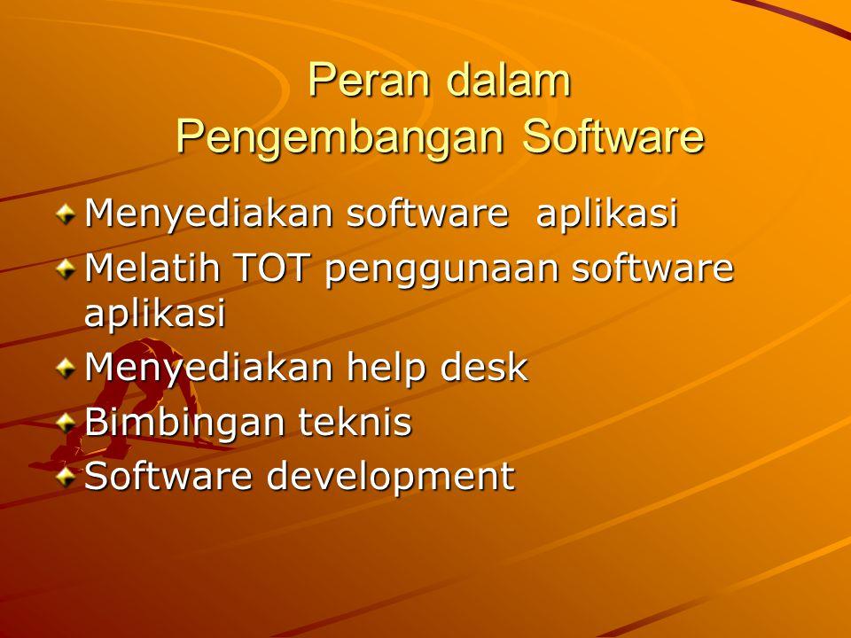 Peran dalam Pengembangan Software