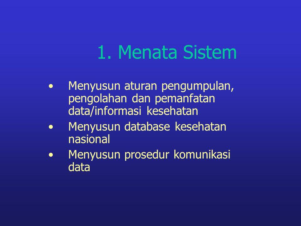 1. Menata Sistem Menyusun aturan pengumpulan, pengolahan dan pemanfatan data/informasi kesehatan. Menyusun database kesehatan nasional.