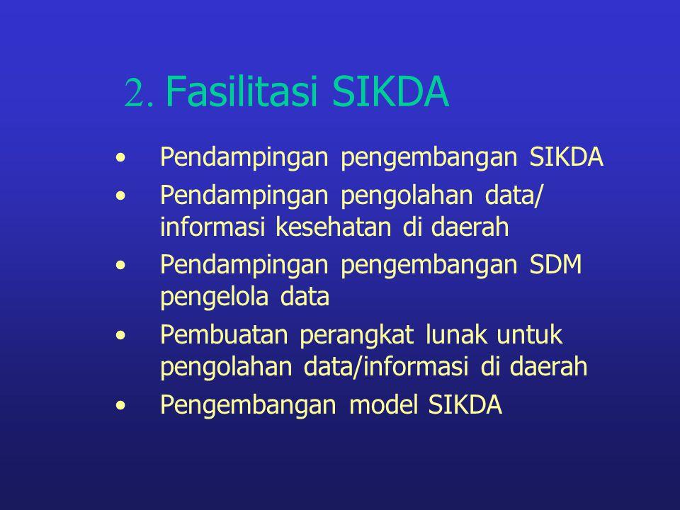 2. Fasilitasi SIKDA Pendampingan pengembangan SIKDA