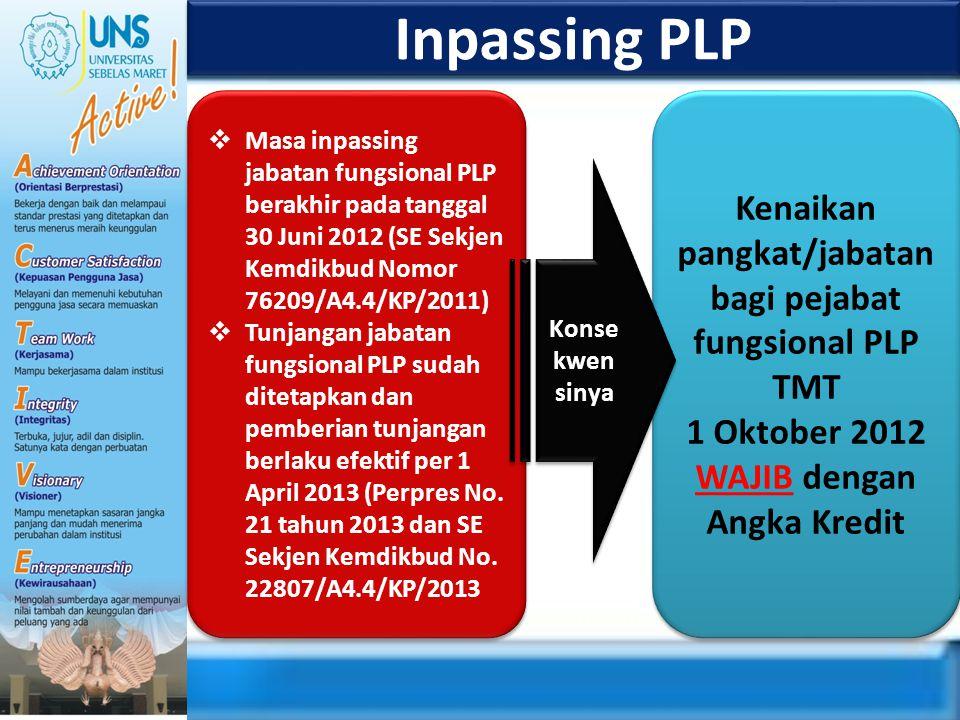 Inpassing PLP Kenaikan pangkat/jabatan bagi pejabat fungsional PLP TMT