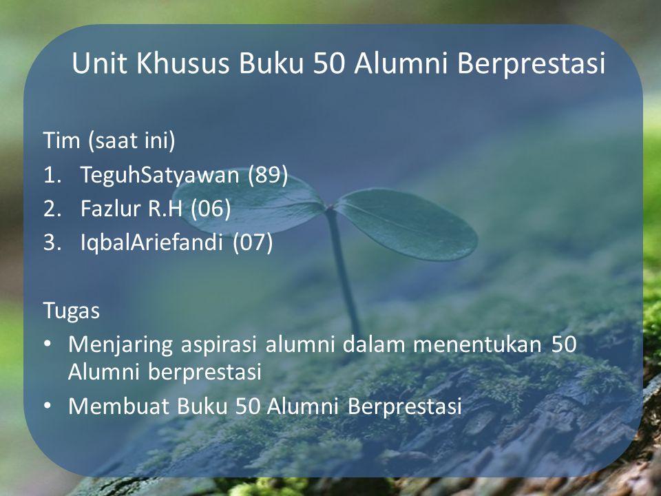 Unit Khusus Buku 50 Alumni Berprestasi