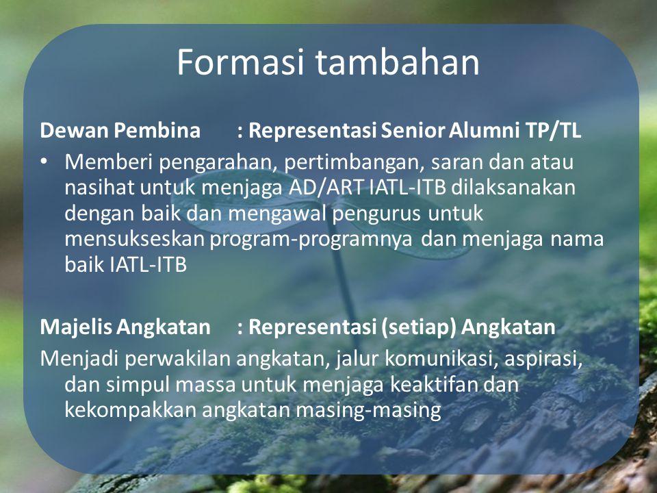 Formasi tambahan Dewan Pembina : Representasi Senior Alumni TP/TL