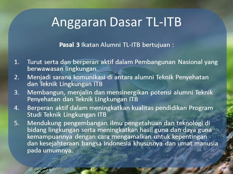 Pasal 3 Ikatan Alumni TL-ITB bertujuan :
