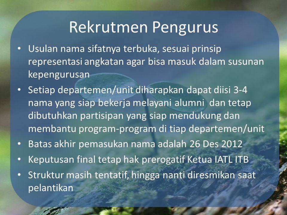 Rekrutmen Pengurus Usulan nama sifatnya terbuka, sesuai prinsip representasi angkatan agar bisa masuk dalam susunan kepengurusan.