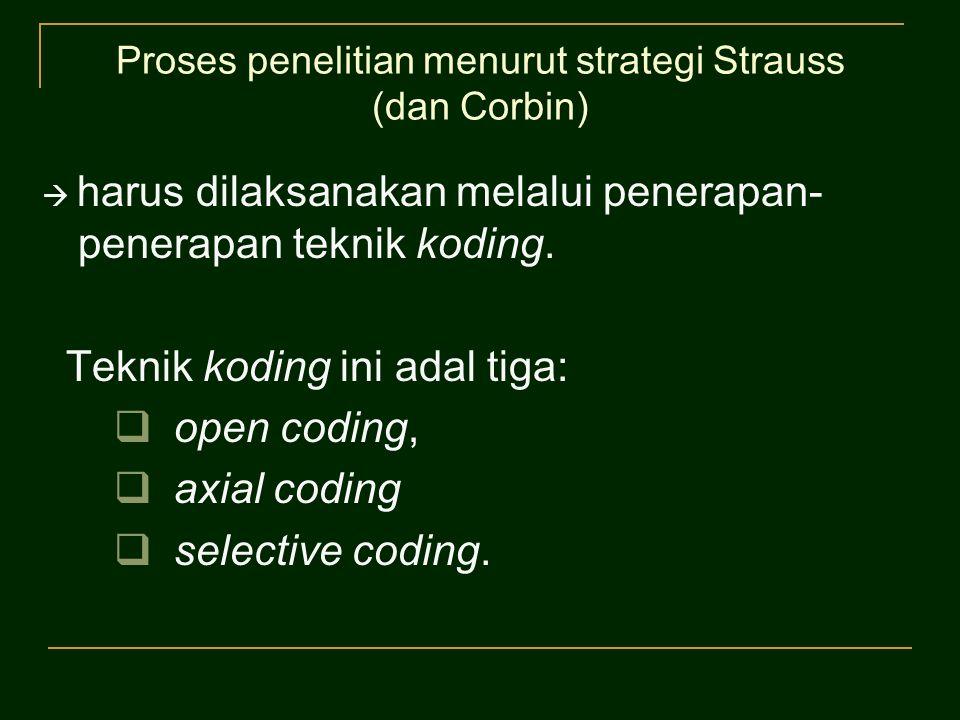 Proses penelitian menurut strategi Strauss (dan Corbin)