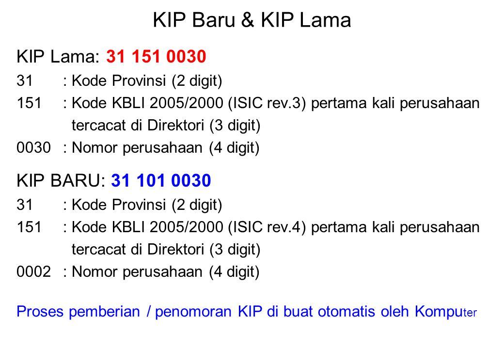 KIP Baru & KIP Lama KIP Lama: 31 151 0030 KIP BARU: 31 101 0030