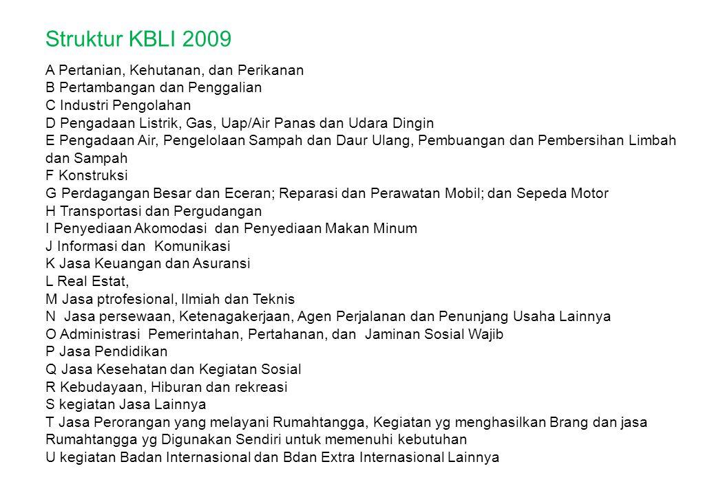 Struktur KBLI 2009 A Pertanian, Kehutanan, dan Perikanan