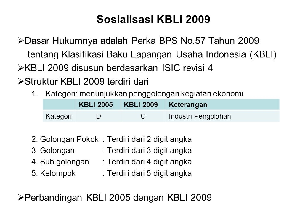 Sosialisasi KBLI 2009 Dasar Hukumnya adalah Perka BPS No.57 Tahun 2009
