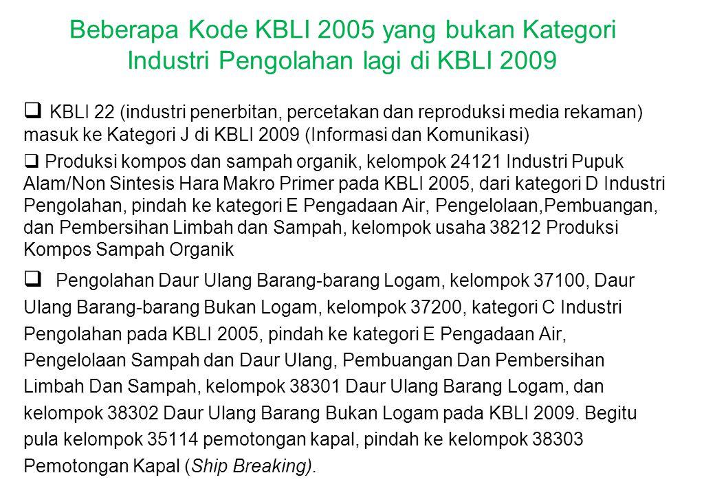 Beberapa Kode KBLI 2005 yang bukan Kategori Industri Pengolahan lagi di KBLI 2009