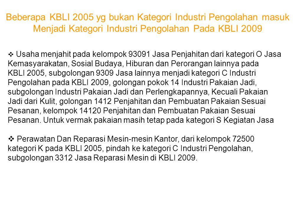 Beberapa KBLI 2005 yg bukan Kategori Industri Pengolahan masuk