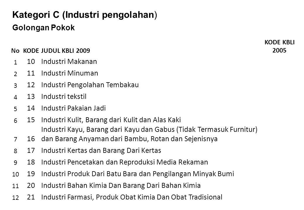 Kategori C (Industri pengolahan)