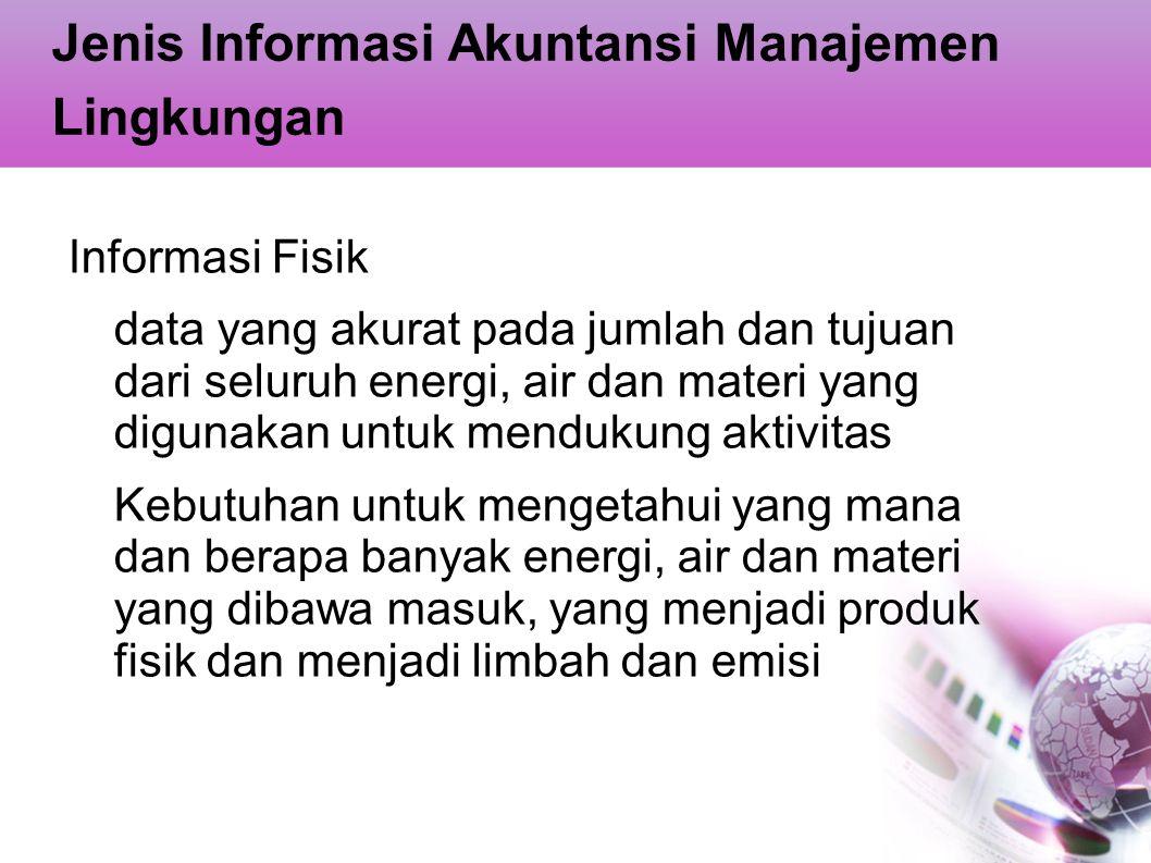 Jenis Informasi Akuntansi Manajemen Lingkungan