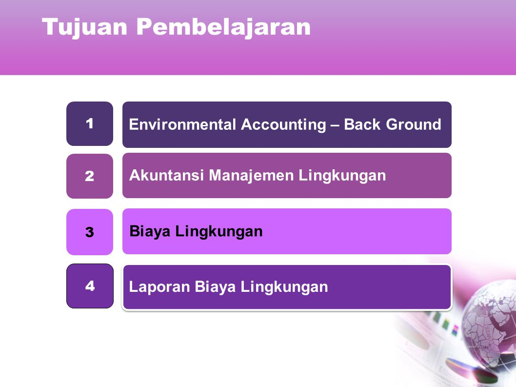 Tujuan Pembelajaran Environmental Accounting – Back Ground