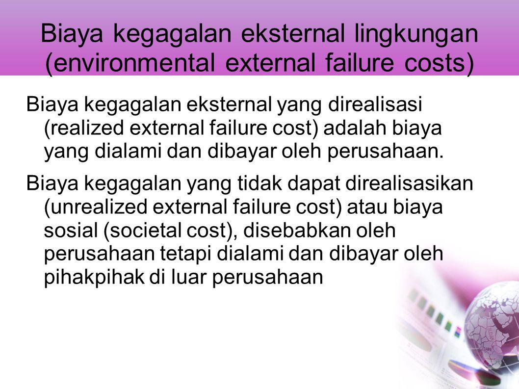Biaya kegagalan eksternal lingkungan (environmental external failure costs)