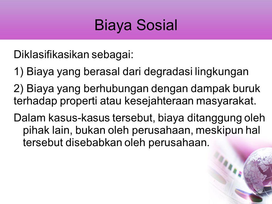 Biaya Sosial