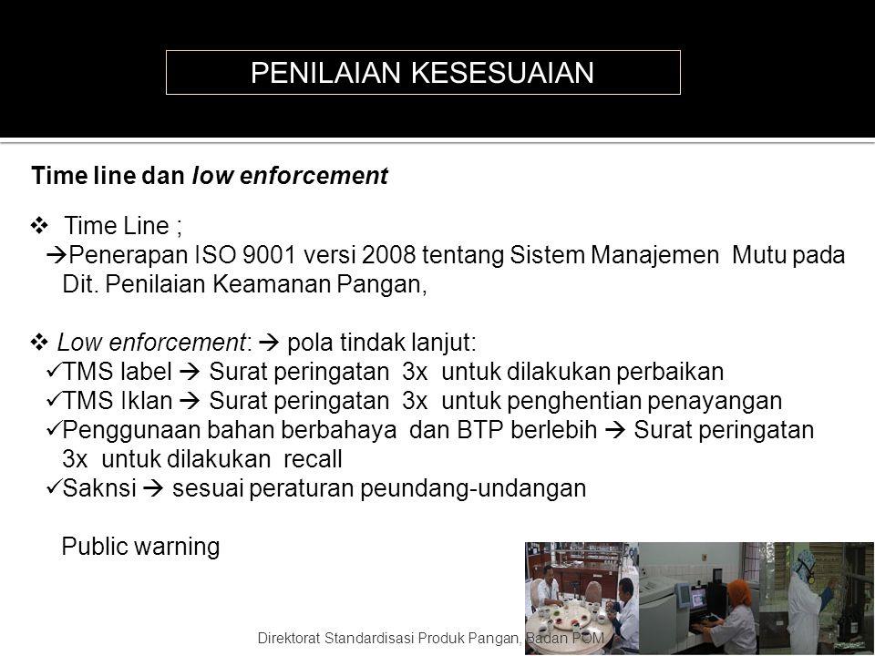 PENILAIAN KESESUAIAN Time line dan low enforcement Time Line ;