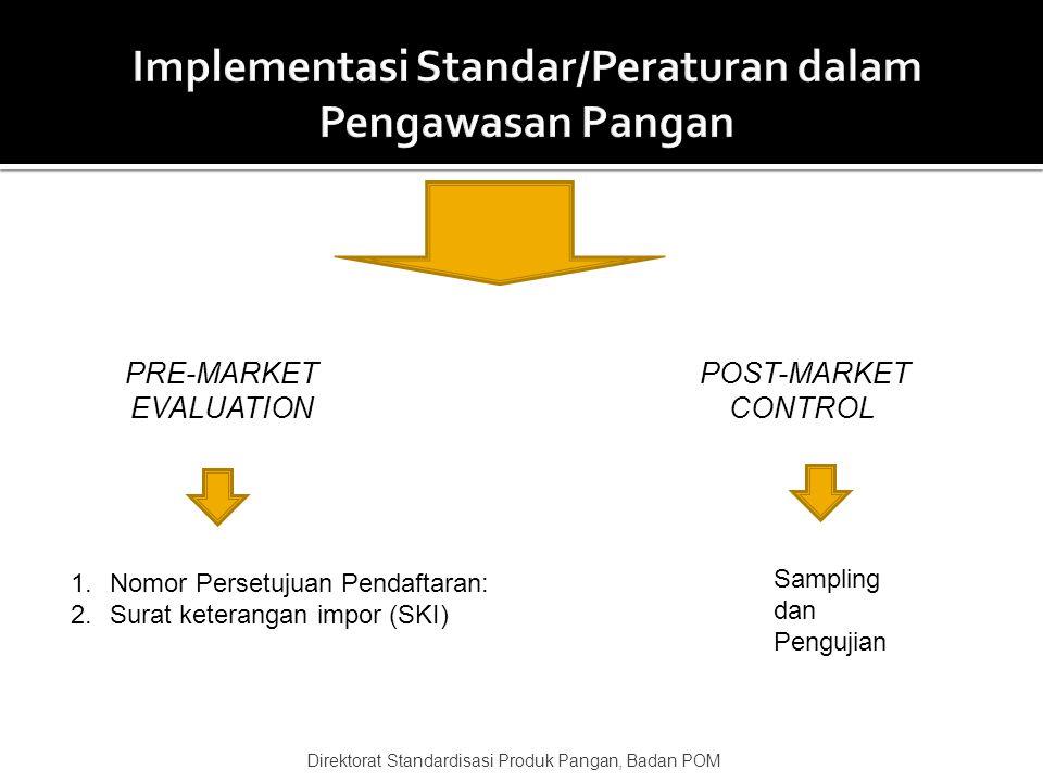 Implementasi Standar/Peraturan dalam Pengawasan Pangan