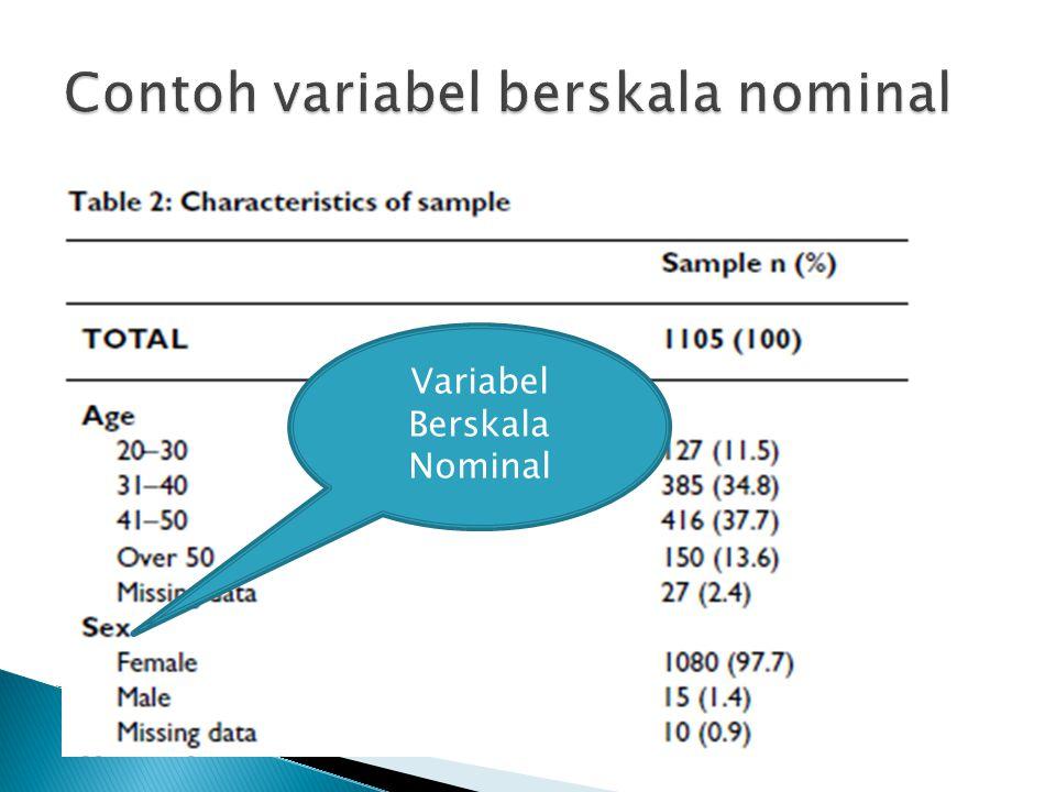 Contoh variabel berskala nominal