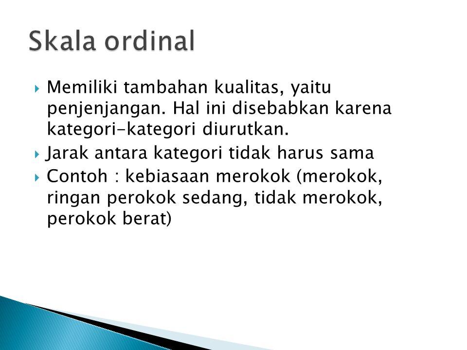 Skala ordinal Memiliki tambahan kualitas, yaitu penjenjangan. Hal ini disebabkan karena kategori-kategori diurutkan.