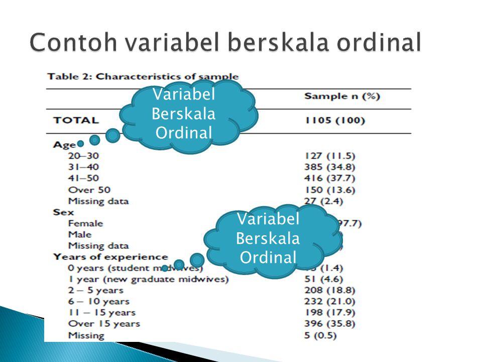 Contoh variabel berskala ordinal