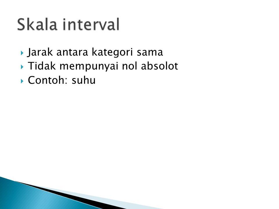 Skala interval Jarak antara kategori sama Tidak mempunyai nol absolot