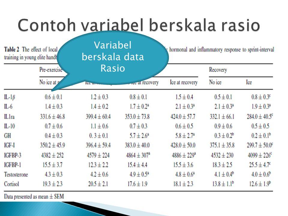 Contoh variabel berskala rasio