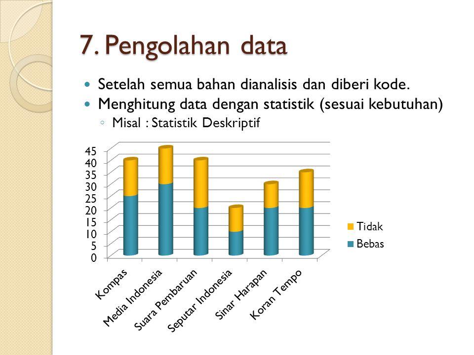 7. Pengolahan data Setelah semua bahan dianalisis dan diberi kode.