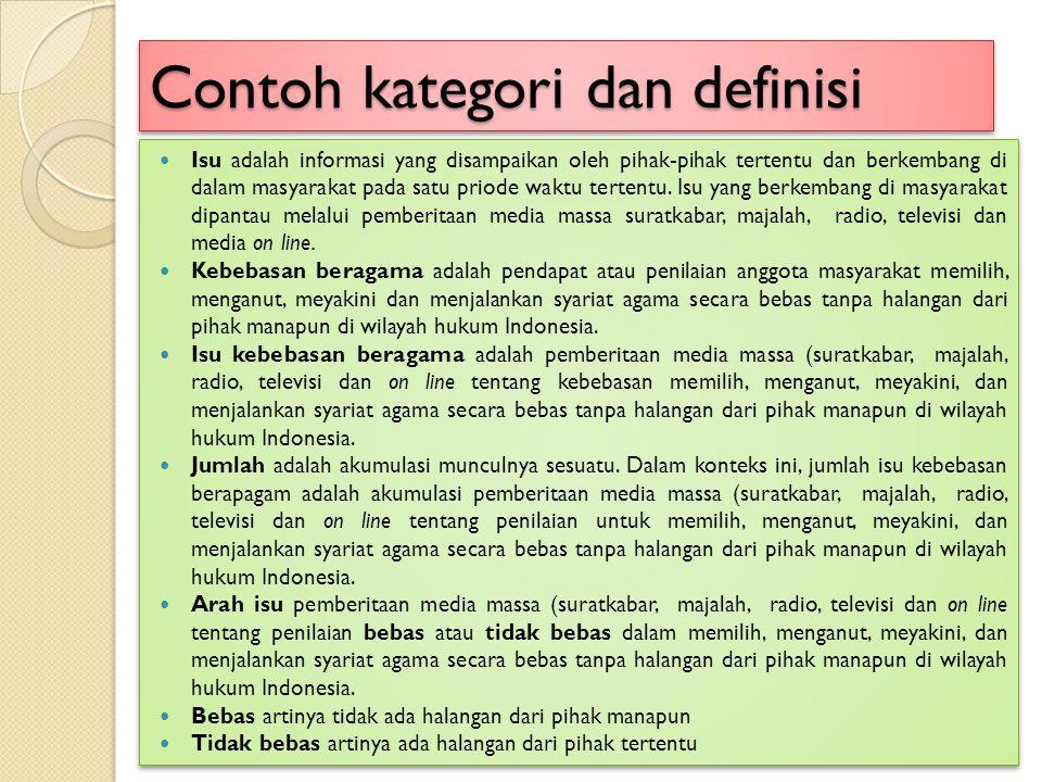 Contoh kategori dan definisi